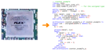 An FPGA and some VHDL code
