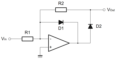Precision half wave rectifier