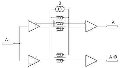 Common Mode Rejection Scheme