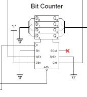 Bit counter