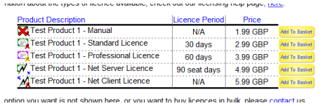 The licence table