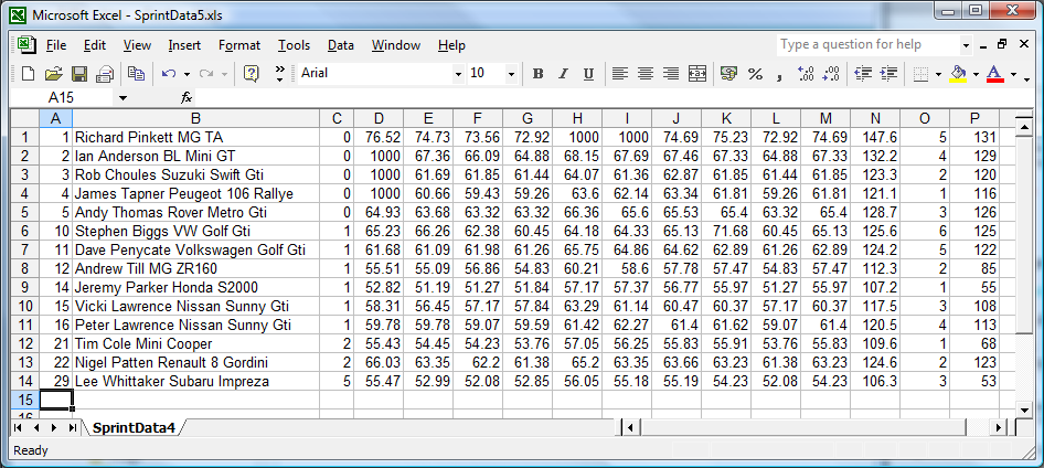 A .xls file containing tabular data from a .pdf file
